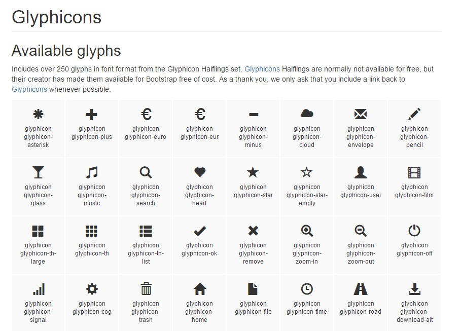 Variety of the icons