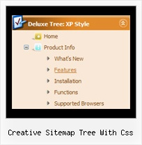 Creative Sitemap Tree With Css Tree Dropdown Dhtml Menu