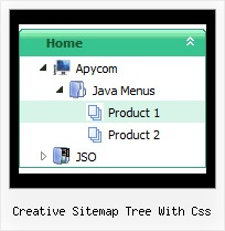 Creative Sitemap Tree With Css Tree Menu Netscape