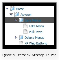 Dynamic Treeview Sitemap In Php Menu Contextuel Tree