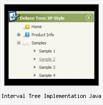 Interval Tree Implementation Java Position Menu Tree