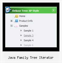 Java Family Tree Iterator Horizontal Tree Drop Down Menu