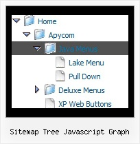 Sitemap Tree Javascript Graph Tree Select Menu Dynamique