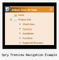 Spry Treeview Navigation Example Tree View Web Menu Bar